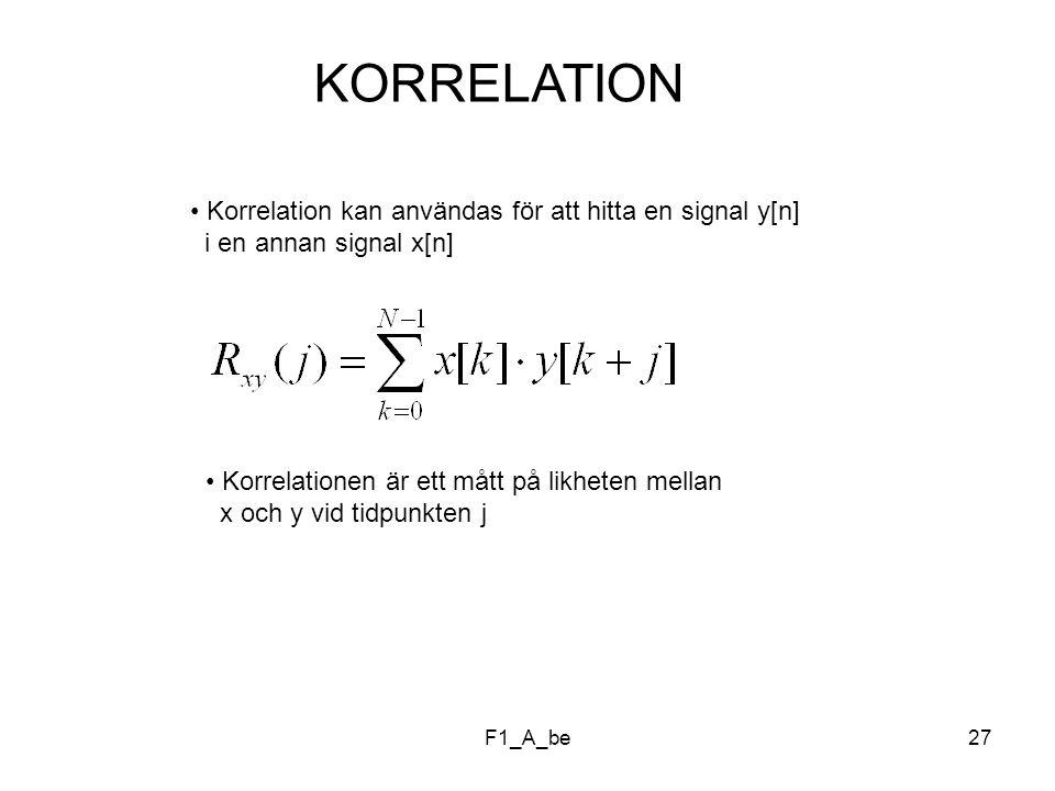 KORRELATION Korrelation kan användas för att hitta en signal y[n] i en annan signal x[n]